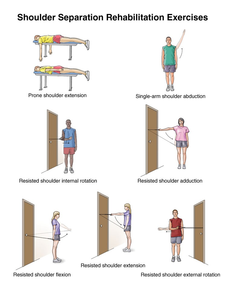 Shoulder Exercises For Stroke Patients Richard Min